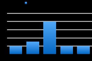 graph-klotz